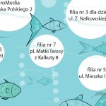 grafika wakacyjna z rybkami